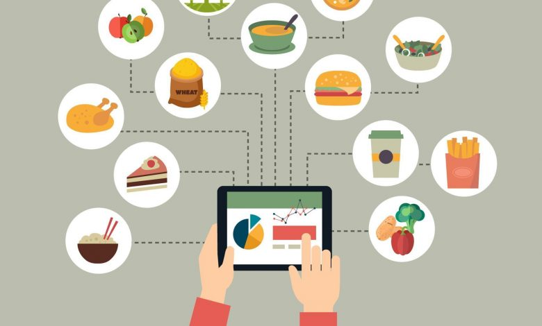 Food-Business